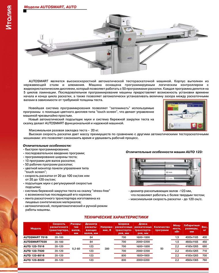 المواد الترويجية الآلات