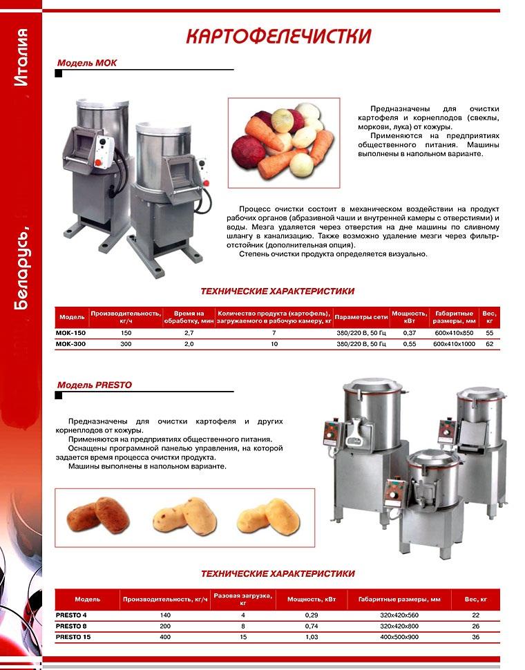 Картоплечистки (Білорусь, Італія)