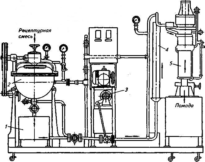 Апаратурно-технологічна схема для виробництва помади