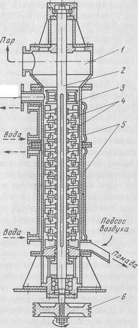 Плівковий апарат-Крісталізатори