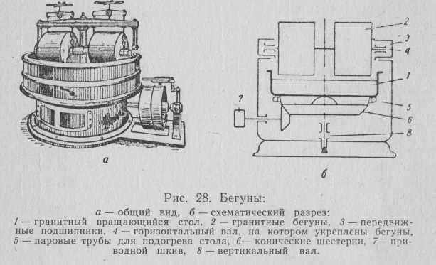 Lettland Marine Gas Grütze zur Gewichtsreduktion