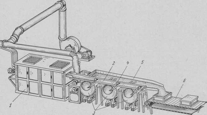 Механизированные поточные линии производства открытой глянцованной карамели с начинкой Линии предназначены для производства карамели открытых сортов с последующей фасовкой в мелкую тару (коробки, пачки). Наряду с поточными линиями производства завернутой карамели на ряде фабрик осуществлены поточные линии производства глянцованной   Рис. 26. Схема участка глянцевания поточной линии производства глянцо¬ванной карамели с дражировочными котлами периодического действия. (или обсыпной) карамели как с использованием периодически действующих дражировочных котлов с механизированной загрузкой и ручной выгрузкой, так и с агрегатами для непрерывного глянцевания. Первая часть линии и процесс от приготовления карамельной массы до охлаждения отформованной карамели мало отличаются от описанной выше поточной линии производства завернутой карамели и оснащены в основ¬ном тем же оборудованием. При этом формование карамели на такой линии может производиться на карамелережущей машине для карамели формы «по-душечка» или на карамелештампующей машине — при выпуске карамели формы «шарик». Схема участка глянцевания (обсыпки) карамели в линии с применением дражировочных котлов показана на рис. 26. Карамель, полученная на поточной линии, аналогичной описанной выше, после охлаждающего транспортера 1 поступает на распределительный кача¬ющийся конвейер 2, расположенный над дражировочными котлами 5; с по¬мощью загрузочных желобов 4 карамель загружается в дражировочные  котлы 3. По окончании процесса глянцевания или обсыпки карамель выг¬ружают из котлов на наклонный вибрирующий лоток 5, отводящий ее на упаковку в короба или ящики, направляемые по рольгангу 6 на взвешивание и в экспедицию. При обсыпке сахаром готовая карамель выгружается непосредственно в бункер для последующей упаковки.