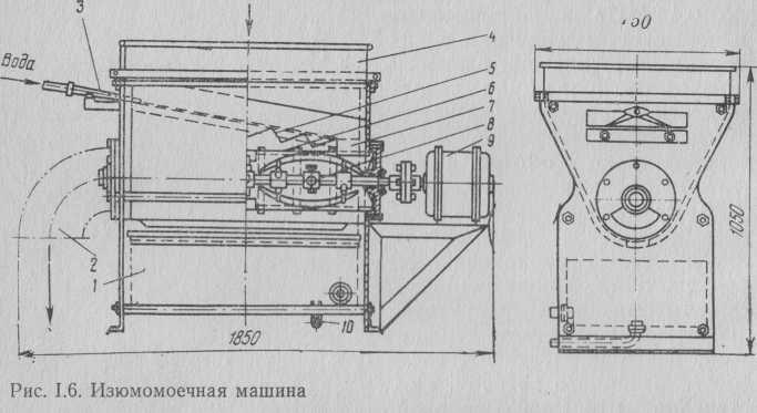 آلة Izyumomoechnaya.
