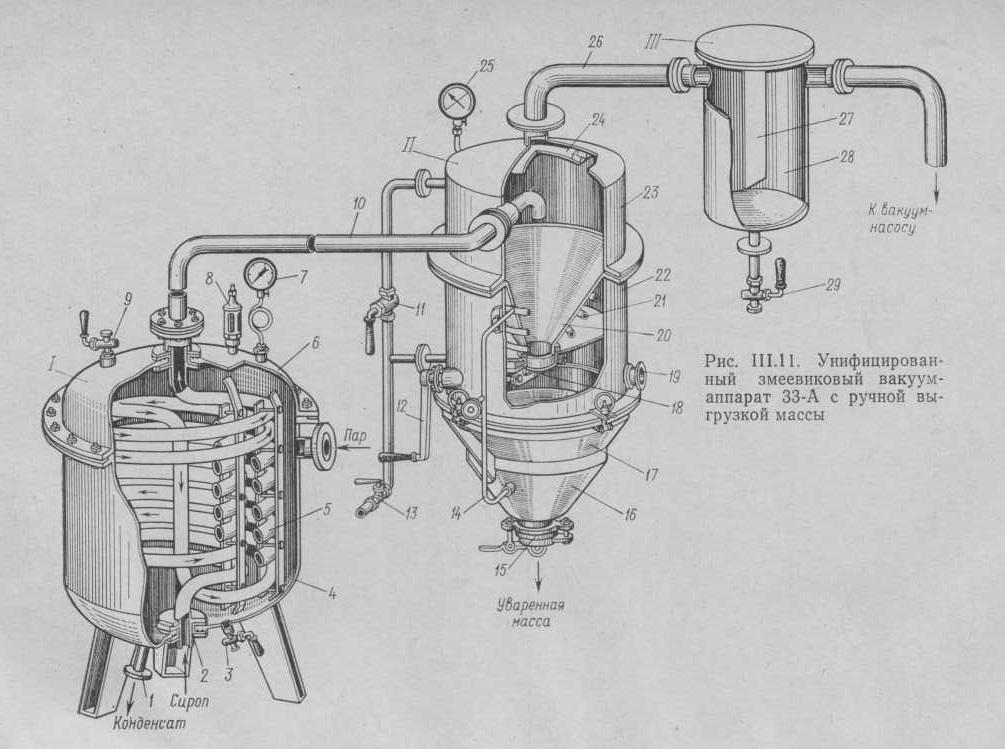 صُممت أجهزة تفريغ الفراغ المستمر بشكل أساسي لإعداد كتلة الكراميل عن طريق تبخير الرطوبة الزائدة من شراب الكراميل.