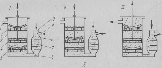 Vertical bomba de vacío de pistón húmedo BHK 0,5M: b - esquema de trabajo