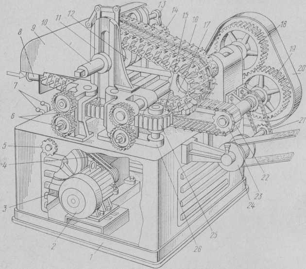 Cadena Caramel máquina de sellado W-3
