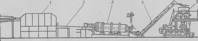Машинно-аппаратурная схема механизированной поточной линии производства глянцованной или обсыпной карамели