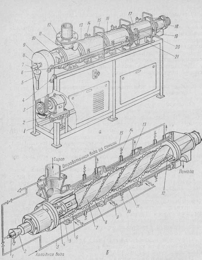 Pomadovzbivalnaya máquina de Sha: a - el aspecto general; b - esquema tecnológico