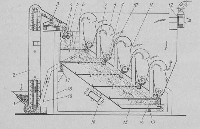 aplastamiento de la máquina de clasificación y en 51-E N.