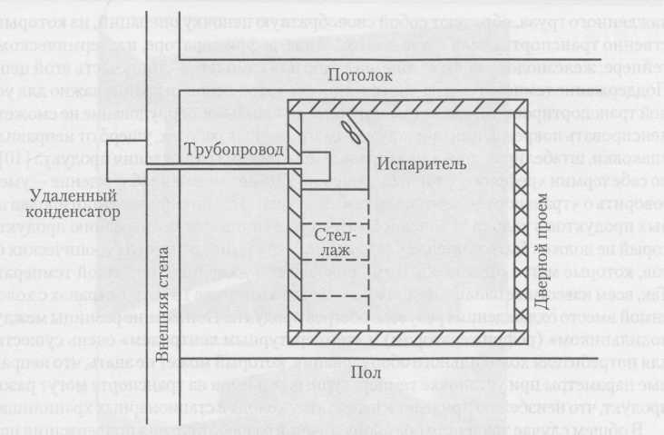 Conducir locales modulares cámara de refrigeración con un techo bajo