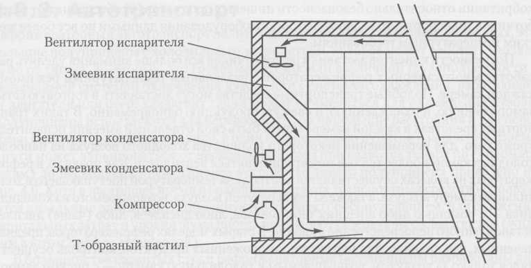 El dispositivo de circuito del recipiente isotérmico