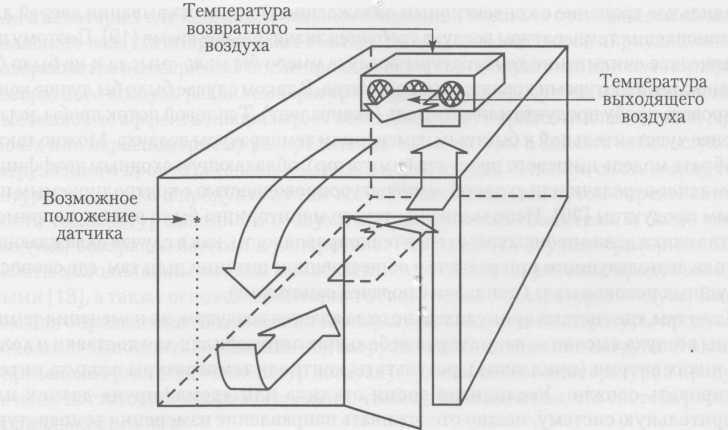 La circulación del aire en el compartimiento de refrigeración