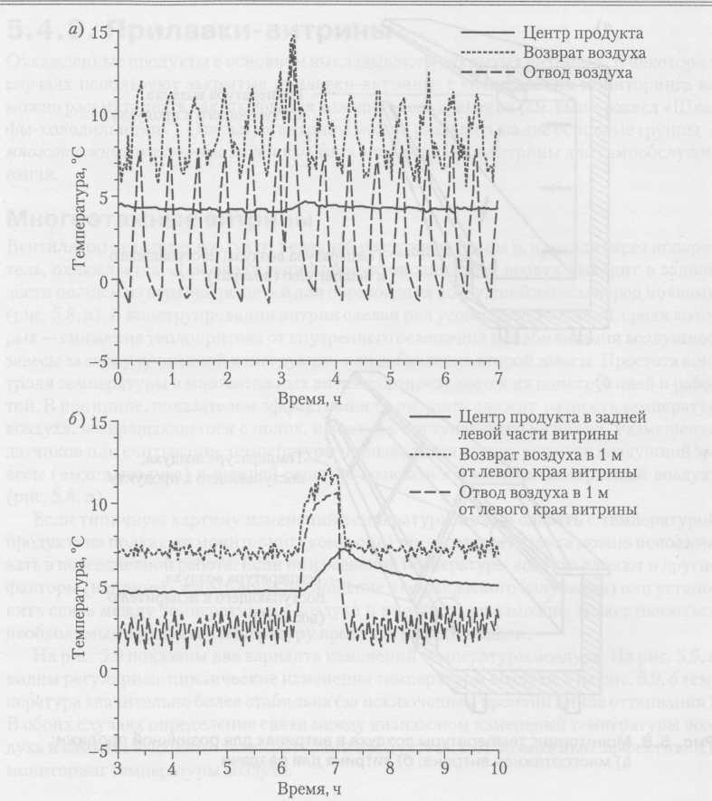 el seguimiento de los registros de temperatura de dos ventanas diferentes (cortesía de la Universidad de Bristol)