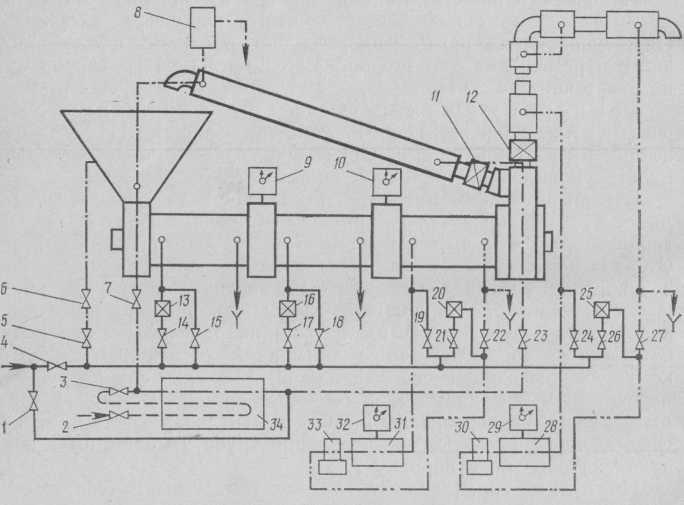 la comunicación de agua de la máquina de temple horizontal de cuatro