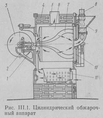 Цилиндрический обжарочный аппарат.