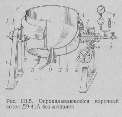 وهاضم D9-41A قدرة 150 لتر، إمالة، دون خلاط.