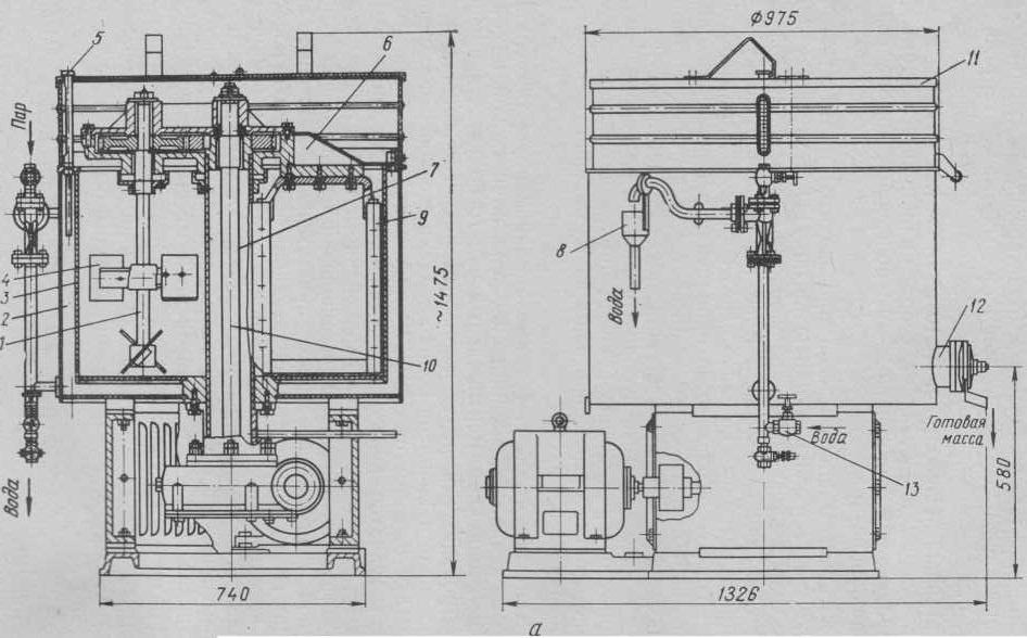 MT-250 وMTM-100. تم تصميم آلات خلط وهدأ مختلف الجماهير الحلويات: الطبقة، والحلوى والشوكولاته وكتلة البرتقال والكاكاو الخمور، الخ ...