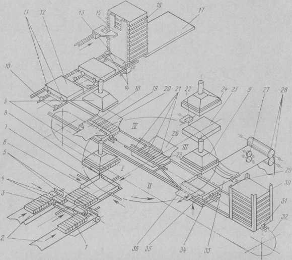 Технологическая схема автомата А2-ШУА