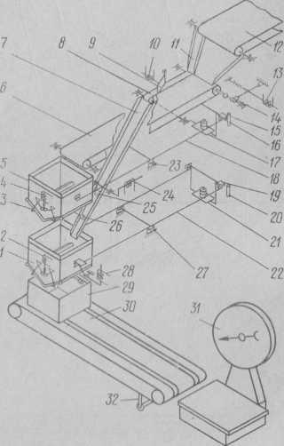 Схема автоматического весового дозатора ГОМ-2