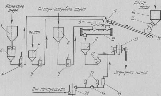 القيادة آلة SHZD-1 لالجلد ضغط كتلة النسيم العليل