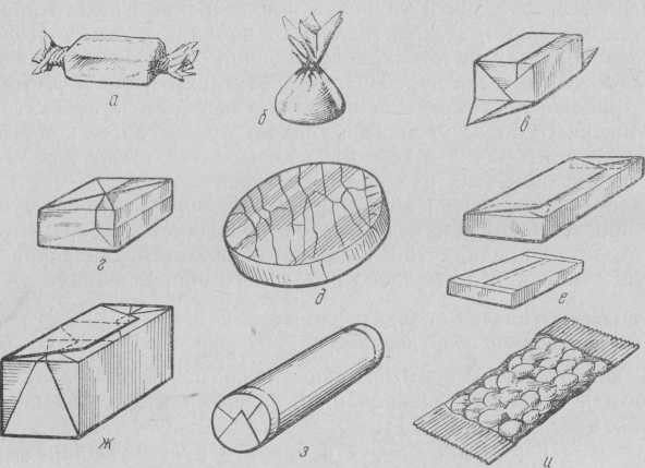 Виды завертки и упаковки кондитерских изделий