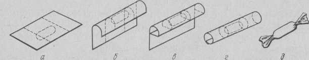 Завертка изделий с заделкой концов вперекрутку
