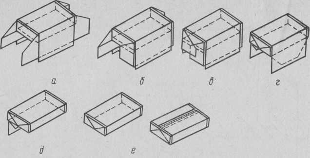 Комбинированная завертка изделий