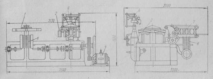 Схема автомата АП1Б-М для фасування і упаковки карамелі і драже в картонні пачки