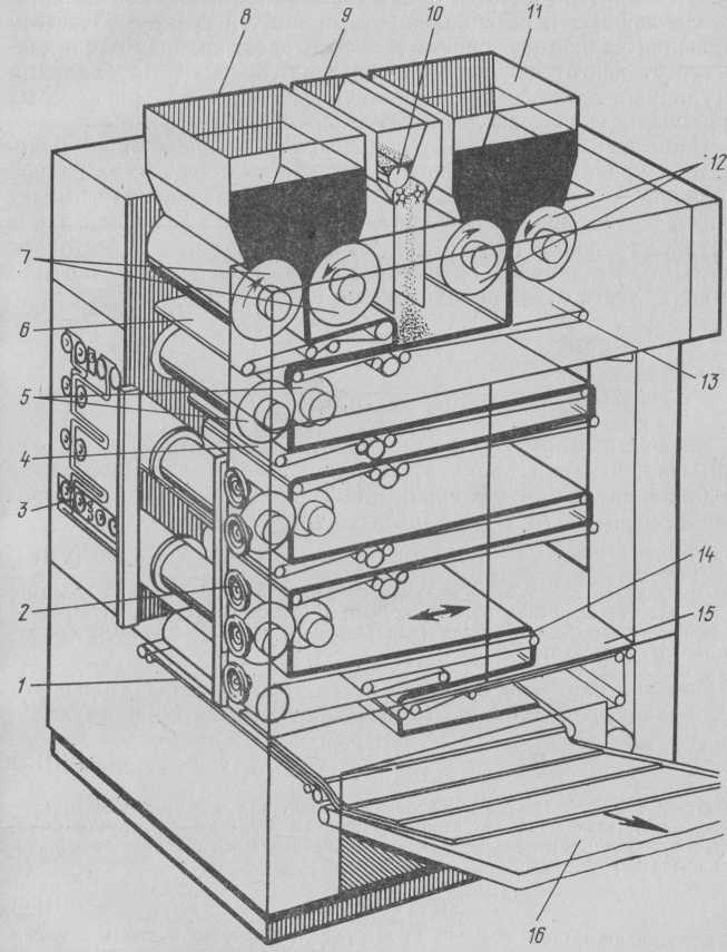 Тестовальцующая машина-ламінатор
