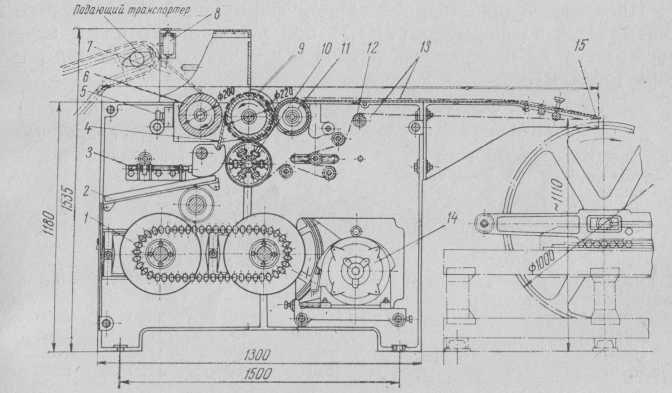 Ротационная формующая машина ШРМ