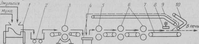 Машинно-апаратурна схема механізованої потокової лінії виробництва затяжного печива