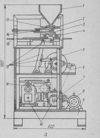 Отсадочная машина БПЕ: а - загальний вигляд; б - схема відсадження тестових заготовок
