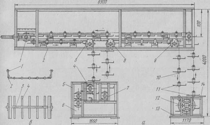 Люлечный конвейер для охлаждения вафельных листов: а — общий вид; б — люлька