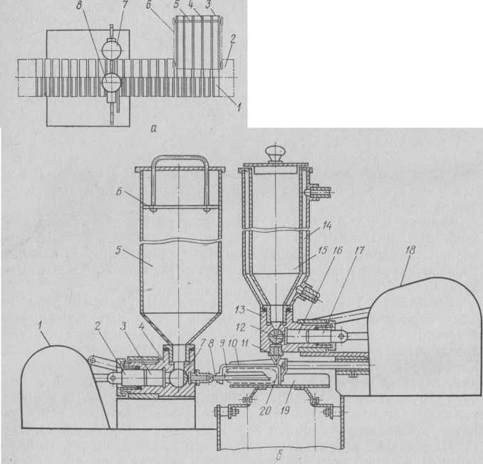 Агрегат БЭО:  а —схема; б —дозаторы начинки и глазури
