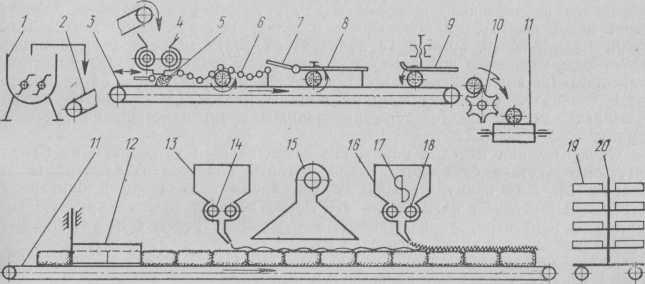 Машинно-апаратурна схема механізованої потокової лінії виробництва тістечок типу «Картопля»