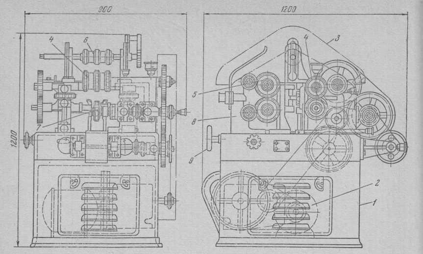 Цепная карамелештампующая машина Ш-3.