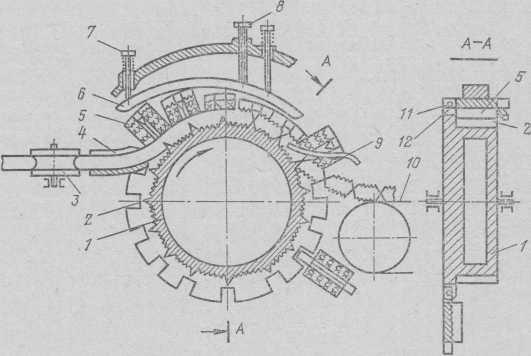 Схема ротаційної карамелережущей машини.