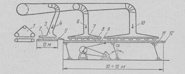 Принципова схема розташування охолоджуючих транспортерів в лінії карамельного виробництва.