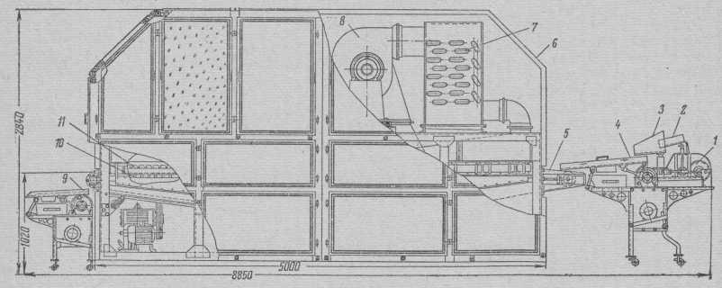 Агрегат для охолодження карамелі типу АОК
