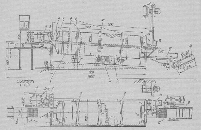 Агрегат УГК-3 для безперервного глянцевания карамелі.