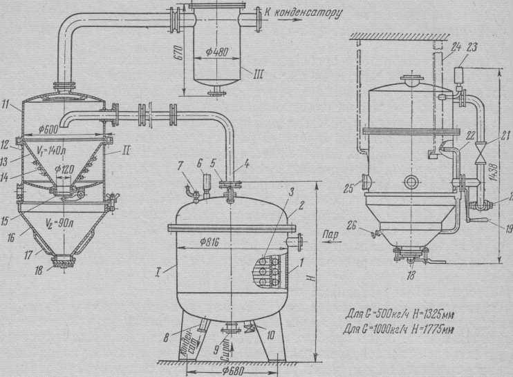 Унифицированный змеевиковый вакуум-аппарат 33-А с ручной выгрузкой  массы.