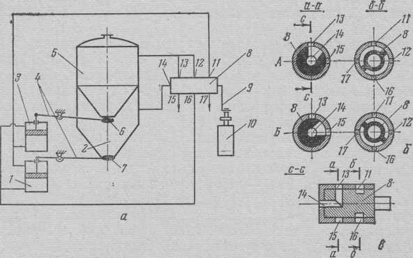Diagrama esquemático de un dispositivo de vacío para la descarga de las masas.