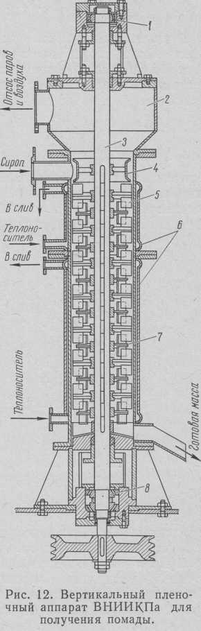 вертикальный пленочный аппарат