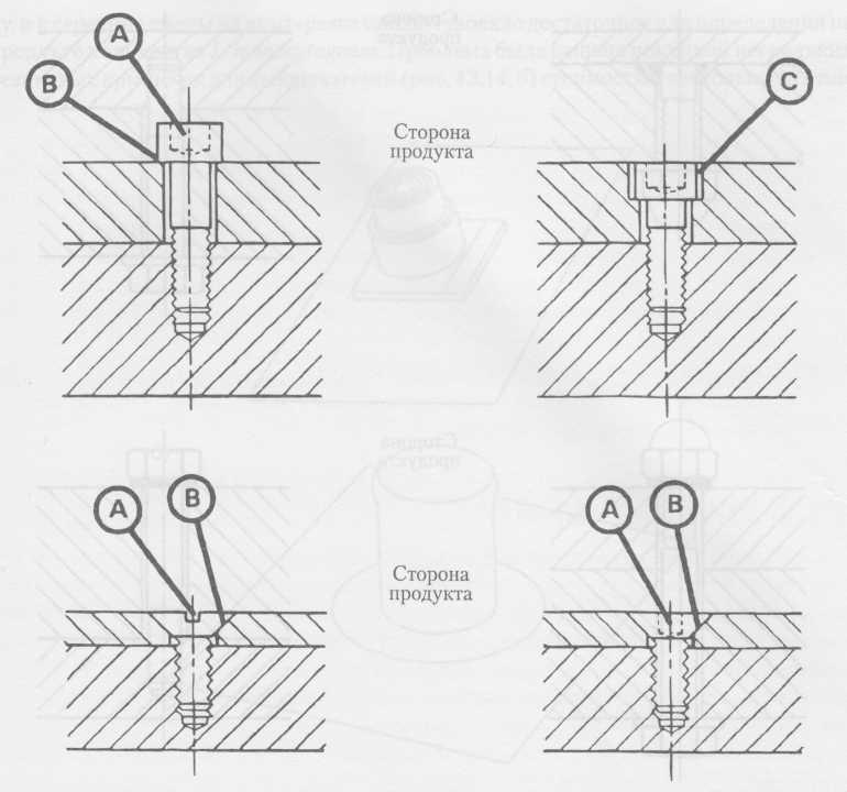 Примеры негигиенического крепежа. А — точки задержки грязи, В — стык металл-металл, С — «мертвые» зоны