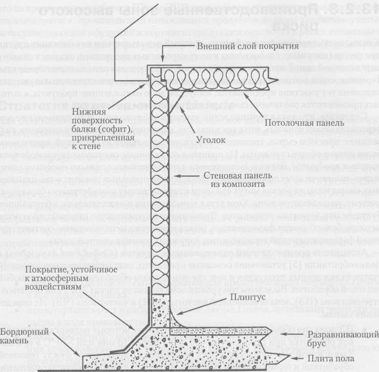 Конструкция наружной стены, — пример хорошо герметизированной структуры с поднятым уровнем пола здания