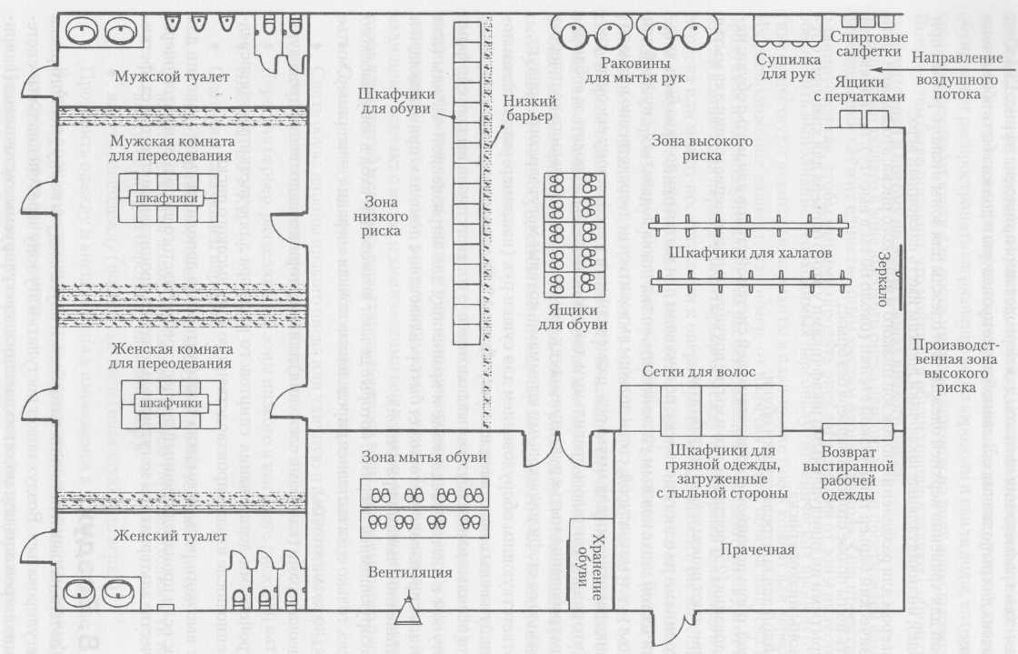 Типовая схема размещения комнаты для переодевания.