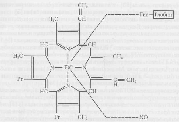 Нитрозилмиоглобин. Миоглобин с нитритным лигандом