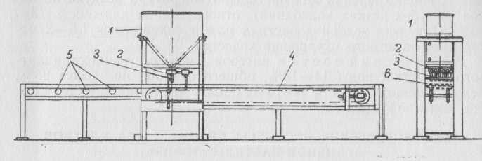 Zefirootsadochnaya machine.