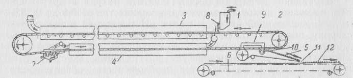 Схема агрегату для розливання, садки, вибірки і розкладки мармеладу.