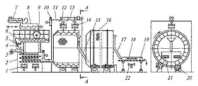Схема лінії для виробництва коротких макаронних виробів з барабанними сушарками